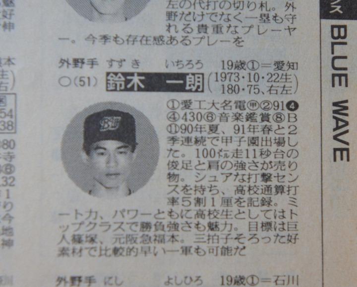 選手名鑑1992日刊スポーツ1