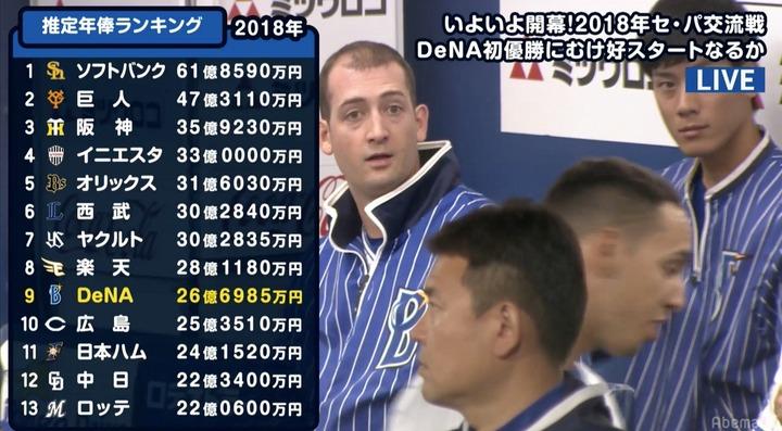 20200320中居正広のプロ野球魂059