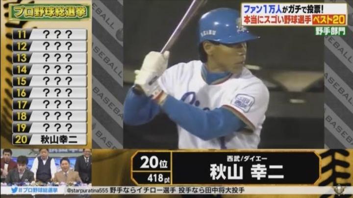 20180108プロ野球総選挙7
