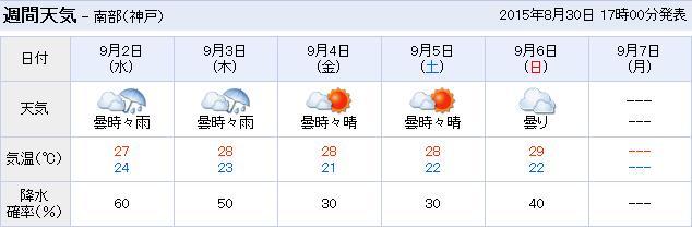 20150830天気神戸