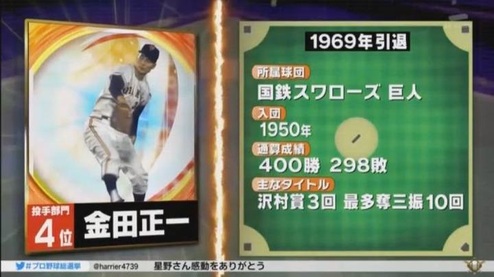 20180108プロ野球総選挙190