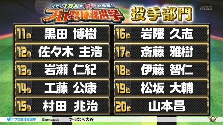 20180108プロ野球総選挙2