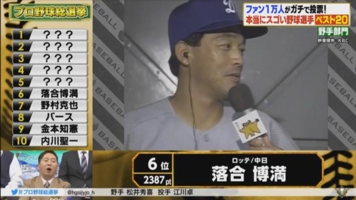 20180108プロ野球総選挙132