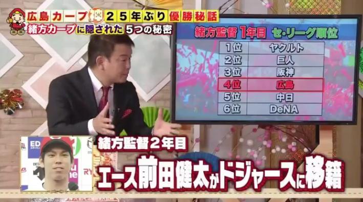 20170211神ってる有吉大明神75