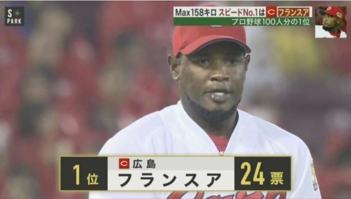 2018プロ野球100人分の1位スピードボール22