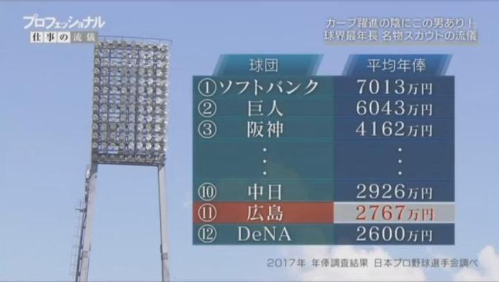 20171225プロフェッショナル苑田聡彦102