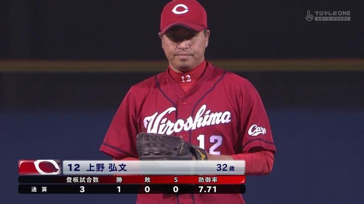 上野001