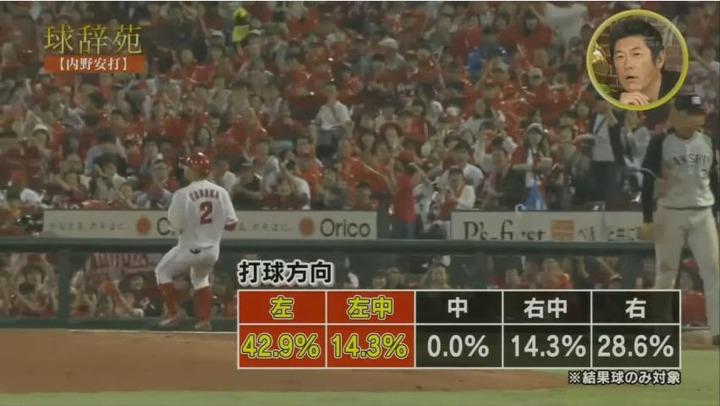 20171216球辞苑_内野安打153