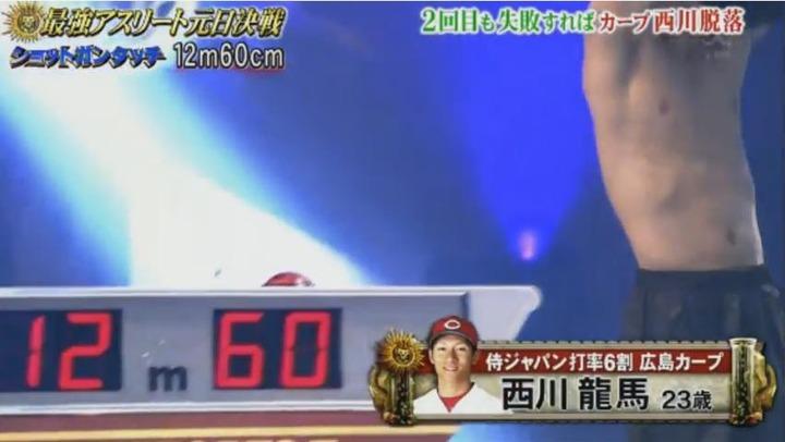 20180101最強アスリート元日決戦150