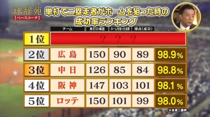 20191207球辞苑8