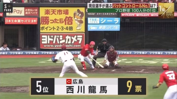 プロ野球100人分の1_20191118_24