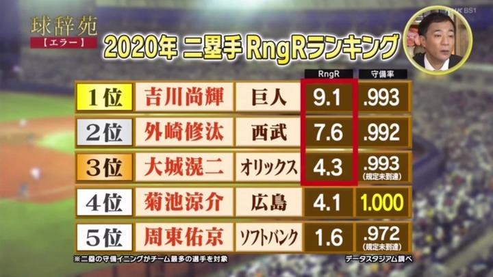 20201212球辞苑_エラー10