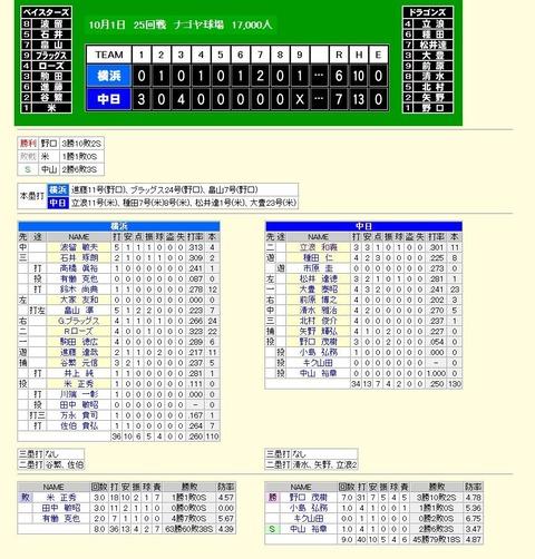 記録_初回先頭から3者連続HR_1995年10月1日横浜中日戦1