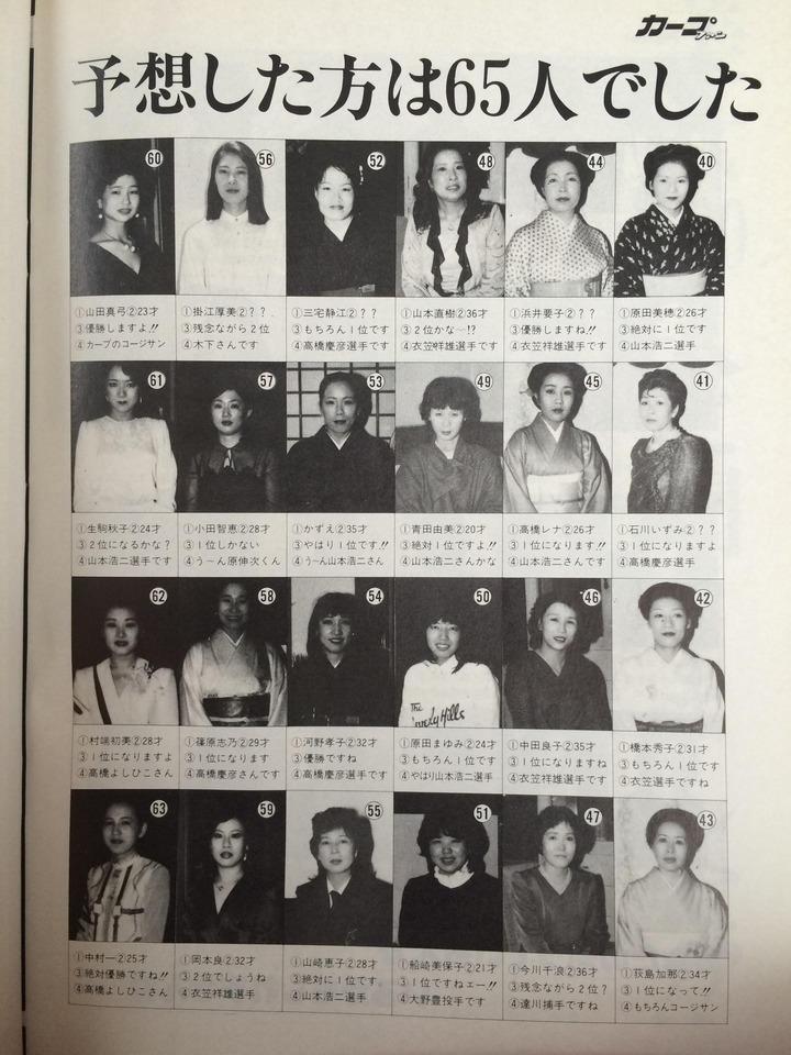 1984月刊カープファン5