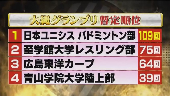 20170121炎の体育会TVカープ大縄跳び参戦215