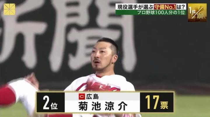プロ野球100人分の1_20191124_12