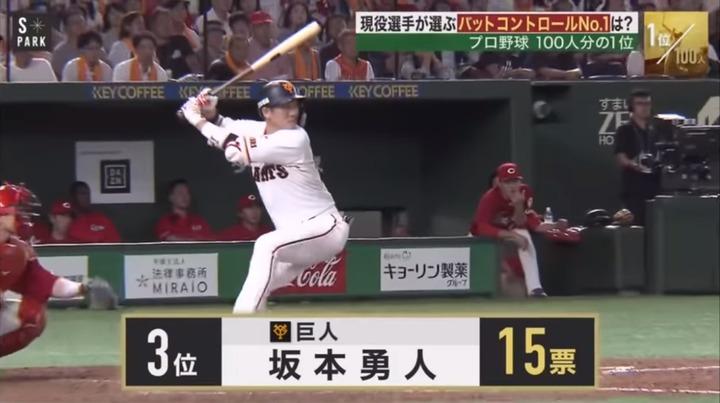 プロ野球100人分の1_20191118_32