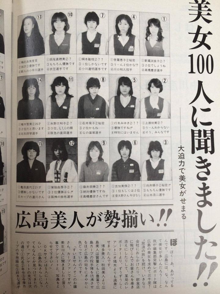 1984月刊カープファン1