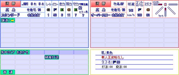 河野昌人3