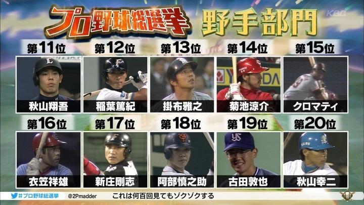 20180108プロ野球総選挙5