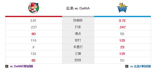 20190806DeNA戦1