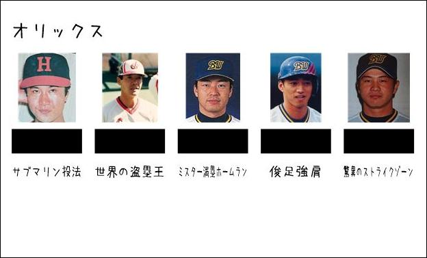12球団OBクイズ12