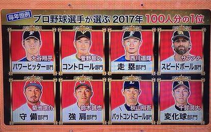 2017プロ野球100人分の1位_337