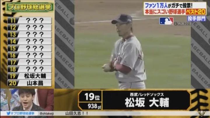 20180108プロ野球総選挙181