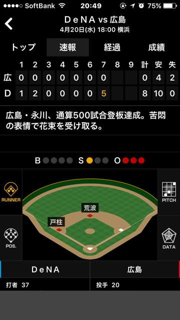 永川500試合達成1