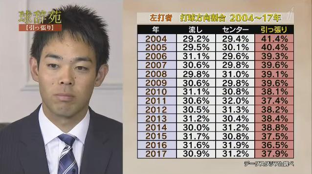 20180106球辞苑_引っ張り45