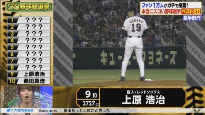 20180108プロ野球総選挙171