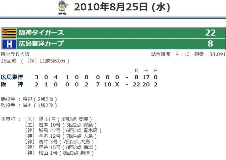 20100825広島阪神戦1