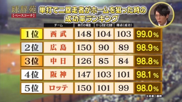 20191207球辞苑11