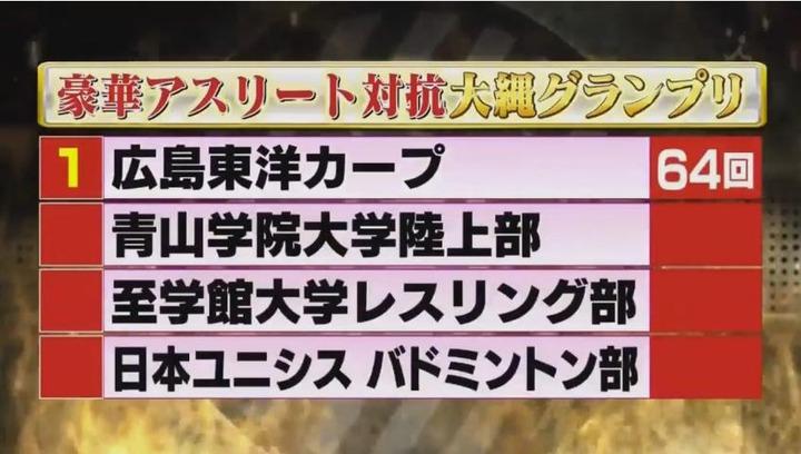 20170121炎の体育会TVカープ大縄跳び参戦118