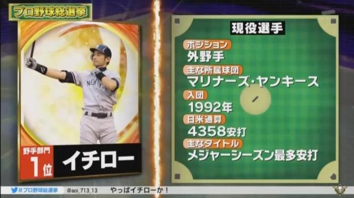 20180108プロ野球総選挙164