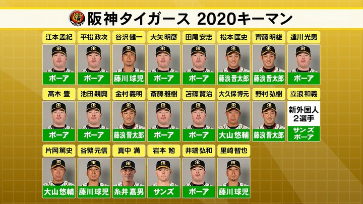 20200319プロ野球ニュース8