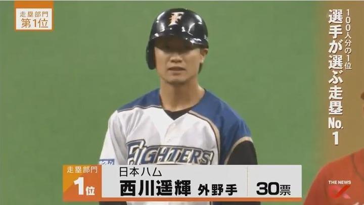 2017プロ野球100人分の1位_47
