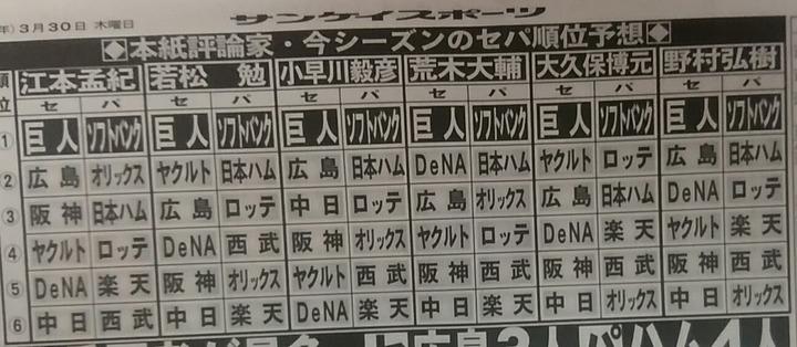 2017ペナント予想_サンスポ1
