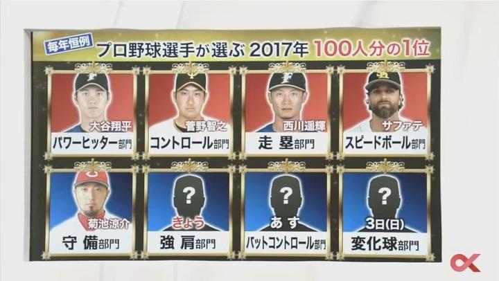 2017プロ野球100人分の1位_170