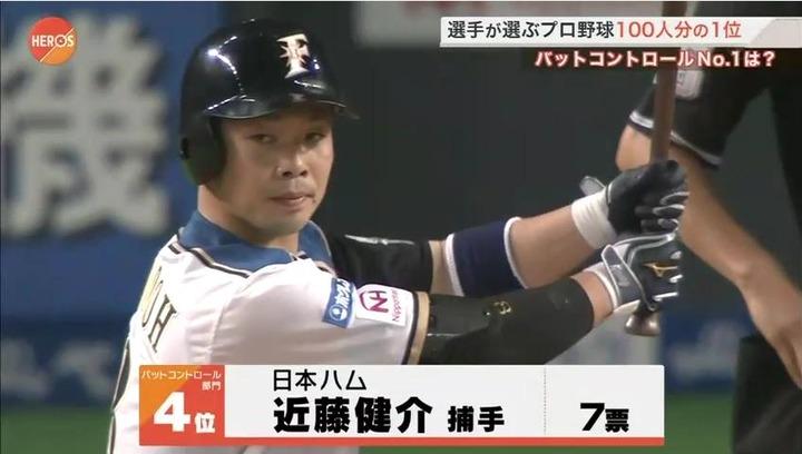 2017プロ野球100人分の1位_277