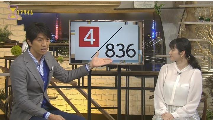 プロ野球100分の1位2016守備部門48