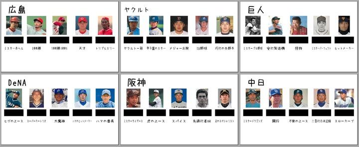 カープ岡田明丈が間違えたOB名前当てクイズの12球団版作ったで