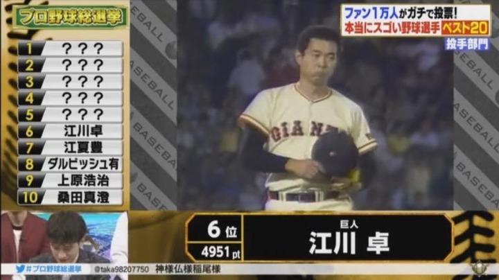 20180108プロ野球総選挙176