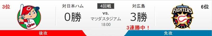 広島vs日ハム