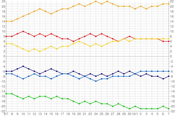 セリーグ順位表2014年_1