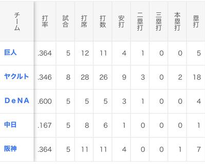 長野久義89