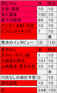20210324RCC新井さん家73