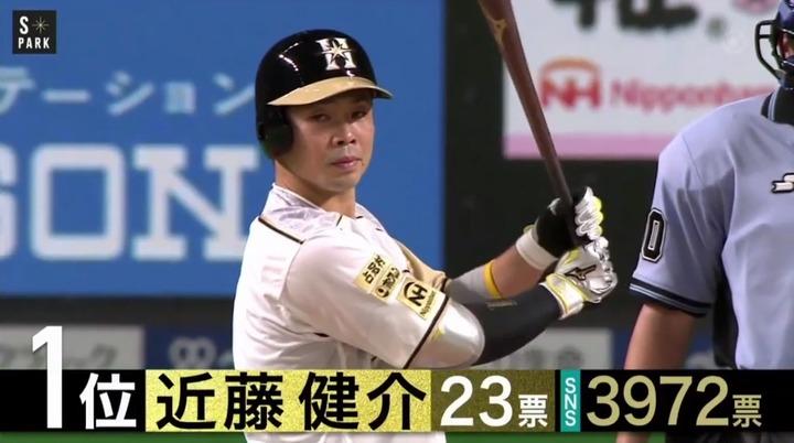 20201212プロ野球100人分の1位_バットコントロール20