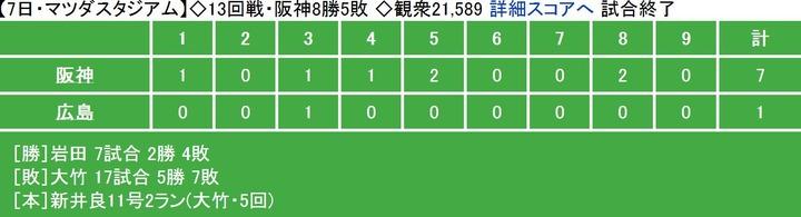 20130807Score
