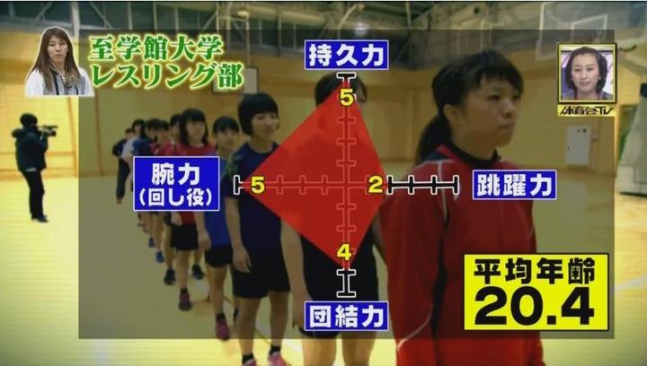 20170121炎の体育会TVカープ大縄跳び参戦218